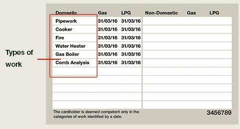 Gas Safe identification with license, displaying the categories of work permitted by the license